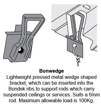 Bonwedge