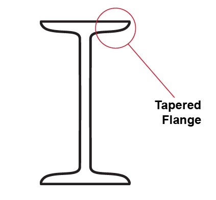 Tapered Flange Beam Side Profile
