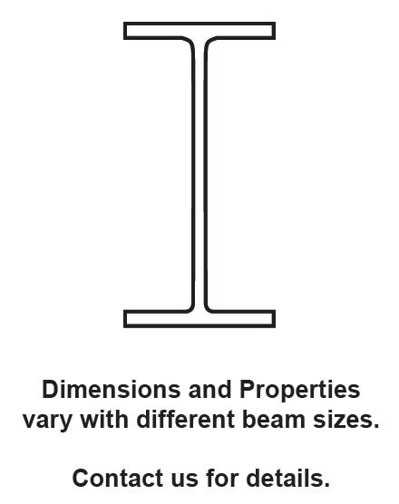 Universal Beam Side Profile