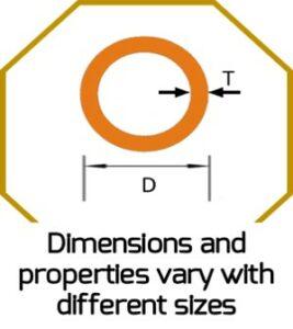 Galvanised Pipe Dimensions