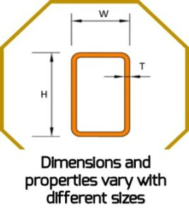 Rectangular Hollow Sections Dimensions