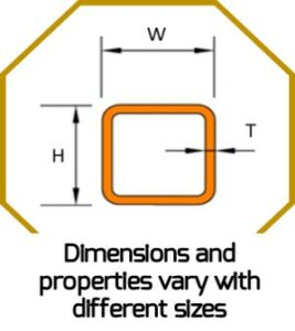 Square Hollow Sections Dimensions