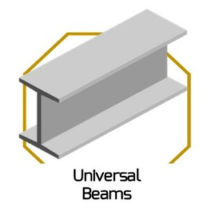 Universal Beams