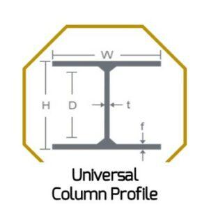 Universal Column Profile